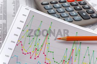 Finanzen und Kalkulation mit Chart