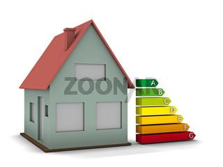Haus mit Energietafel
