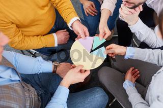 Gruppe macht Übung für Teamentwicklung