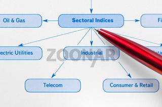 Business infographics analysis