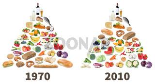 Gesunde Ernährung Ernährungspyramide Essen Vergleich Obst und Gemüse Früchte Freisteller