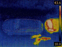 Thermal Imaging Surveillance