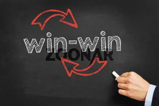 Win-Win Situation auf Tafel