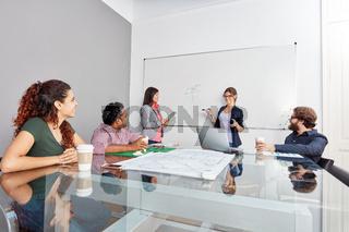 Team bei der Präsentation am Whiteboard