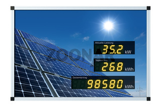 Solaranzeige - deutsch