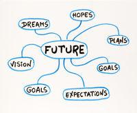 dreams, goals, plans, vision and vision  doodle