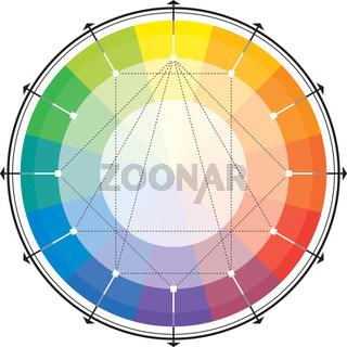 Spectral harmonic scheme