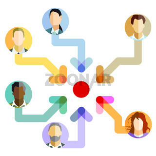 Team verbinden