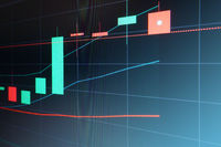 Stock market candle graph