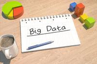 Big Data text concept