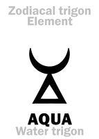 Astrology: AQUA (Water trigon)