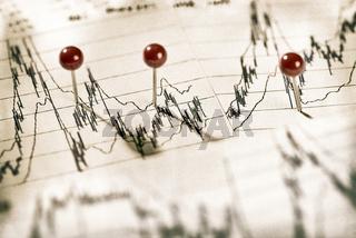 Diagramm mit Aktienkurs und Pinnnadeln