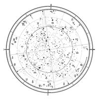 Astrological horoscope on January 1, 2018.