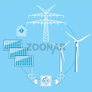 Energie-Versorgung.jpg