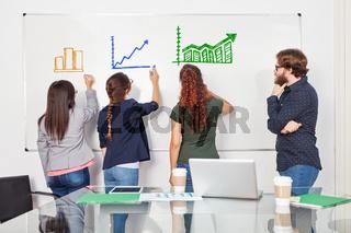 Team zeichnet Diagramme am Whiteboard