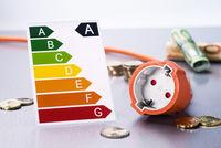 Energie sparen und Stromkosten