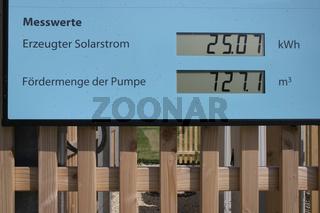 Energieanzeige einer Solaranlage