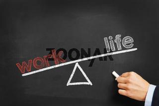 Work Life Balance Konzept