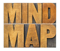 mind map wors abstract in wood type