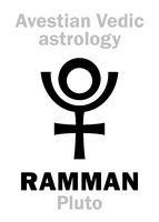 Astrology: planet RAMMAN / Haddad (Pluto)