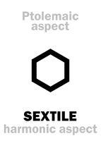 Astrology: SEXTILE (aspect)