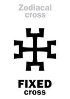 Astrology: FIXED cross