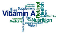 Word Cloud on a white background - Vitamin A