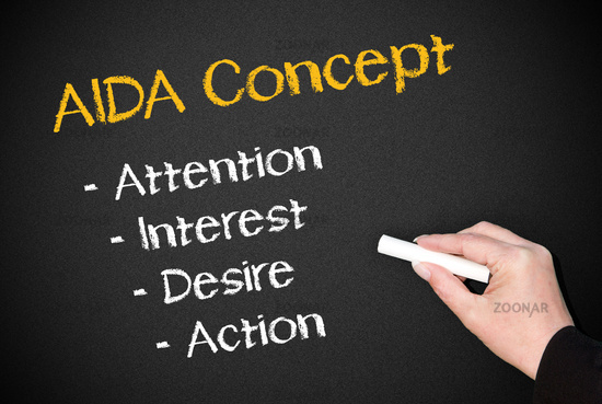 AIDA - Marketing Concept