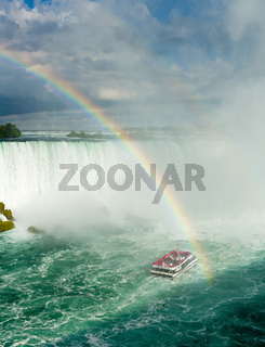 Canadian or Horseshoe Falls at Niagara