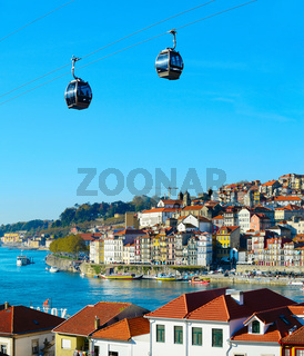 Porto Cable car attraction, Portugal
