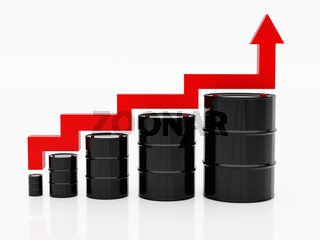 Rise in prices for oil
