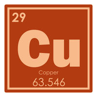 Copper chemical element