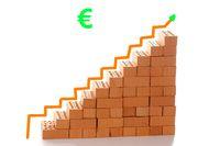 symbolischer Euroanstieg