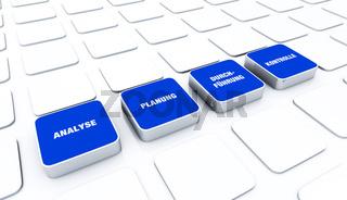 Pad Konzept Blau - Analyse Planung Durchführung Kontrolle 5