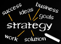 Strategy - Business Concept