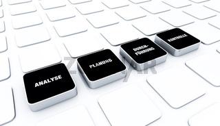 Pad Konzept Schwarz - Analyse Planung Durchführung Kontrolle 5