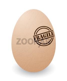 Fragile egg