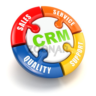 CRM. Customer relationship marketing  concept.