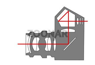 scheme SLR camera on white background