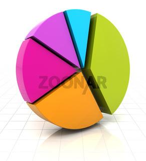 Colourful pie chart, 3d render