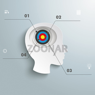 White Paper Head Brain 4 Options Target PiAd