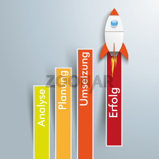 Chart Successful Strategy Rocket