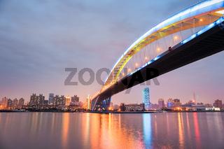 shanghai lupu bridge