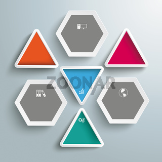 4 Triangles 3 Hexagons PiAd