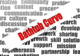 Bathtub curve word cloud