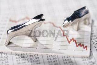 Fallende Börsenkurse