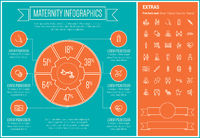Maternity Line Design Infographic Template