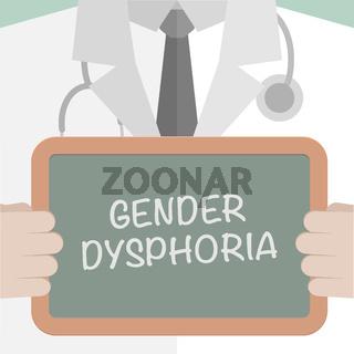 Medical Board Gender Dysphoria