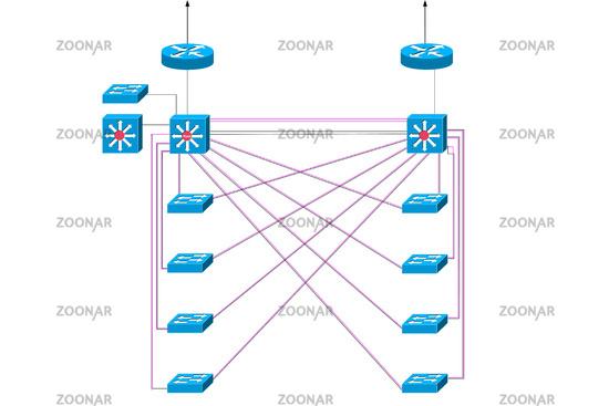 Foto Netzwerk VLAN WLAN Diagramm Illustration Bild #8774177