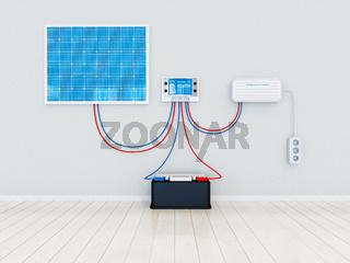 Photovoltaik Anlage Anschlussplan - Übersicht